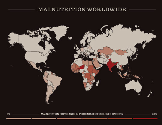 Resources - Mother, Infant and Young Child Nutrition, Malnutrition