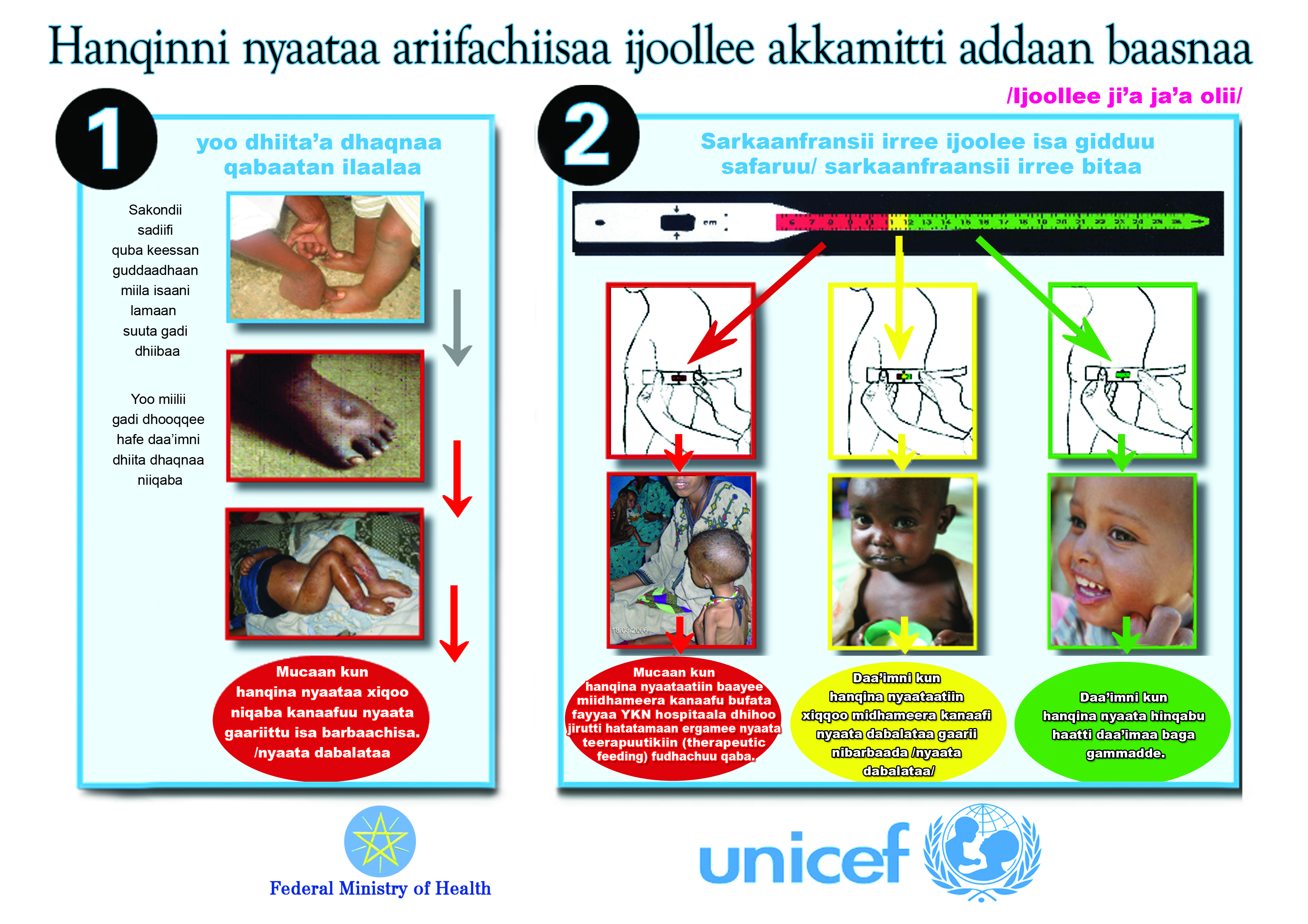 Resources for Mother and Child Nutrition - Health Education